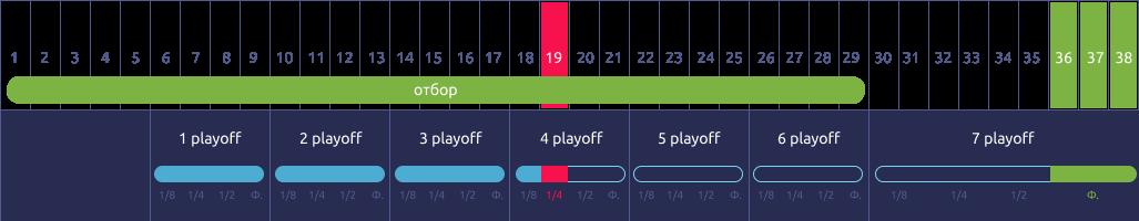 oleole football playoff